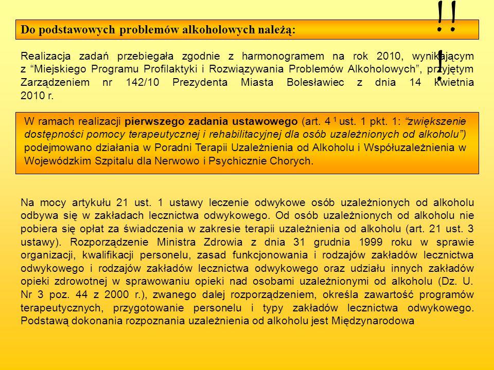 Do podstawowych problemów alkoholowych należą: Realizacja zadań przebiegała zgodnie z harmonogramem na rok 2010, wynikającym z Miejskiego Programu Pro