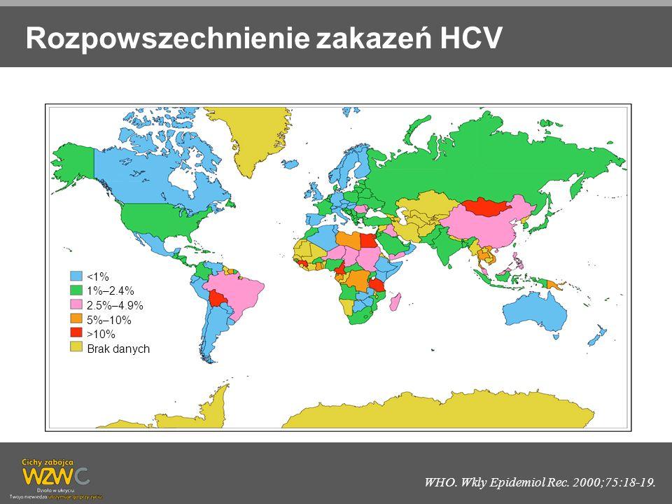 WHO. Wkly Epidemiol Rec. 2000;75:18-19. Rozpowszechnienie zakazeń HCV 10% Brak danych