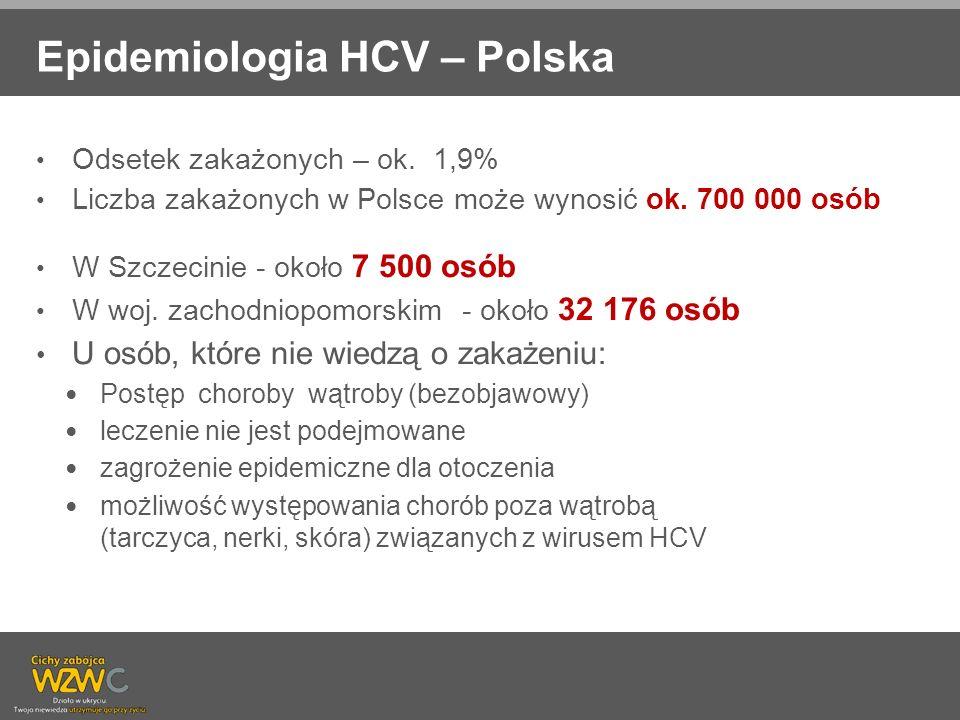 Epidemiologia HCV – Polska Odsetek zakażonych – ok. 1,9% Liczba zakażonych w Polsce może wynosić ok. 700 000 osób W Szczecinie - około 7 500 osób W wo