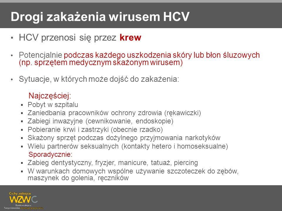 Drogi zakażenia wirusem HCV HCV przenosi się przez krew Potencjalnie podczas każdego uszkodzenia skóry lub błon śluzowych (np. sprzętem medycznym skaż