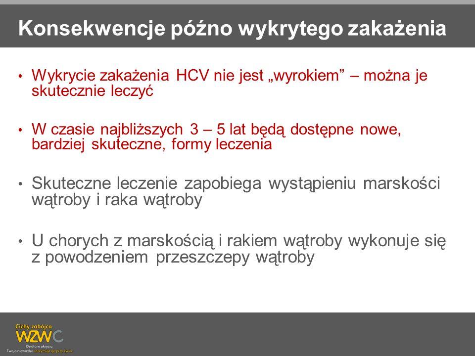 Konsekwencje późno wykrytego zakażenia Wykrycie zakażenia HCV nie jest wyrokiem – można je skutecznie leczyć W czasie najbliższych 3 – 5 lat będą dost