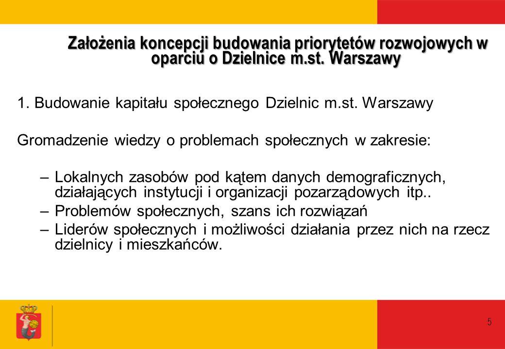 5 Założenia koncepcji budowania priorytetów rozwojowych w oparciu o Dzielnice m.st. Warszawy Założenia koncepcji budowania priorytetów rozwojowych w o