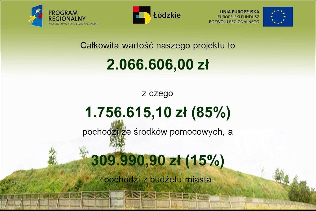 Całkowita wartość naszego projektu to 2.066.606,00 zł z czego 1.756.615,10 zł (85%) pochodzi ze środków pomocowych, a 309.990,90 zł (15%) pochodzi z b