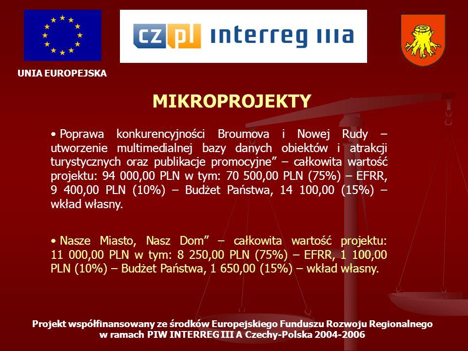 UNIA EUROPEJSKA Projekt współfinansowany ze środków Europejskiego Funduszu Rozwoju Regionalnego w ramach PIW INTERREG III A Czechy-Polska 2004-2006 MI