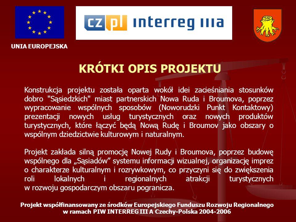 UNIA EUROPEJSKA Projekt współfinansowany ze środków Europejskiego Funduszu Rozwoju Regionalnego w ramach PIW INTERREG III A Czechy-Polska 2004-2006 PODSTAWOWE DANE O PROJEKCIE 2.1 Rozwój turystykiNr i nazwa działania Nase mesto, nas domov – projekt realizowany z programu INTERREG III A przez Materską skolę w Broumovie.