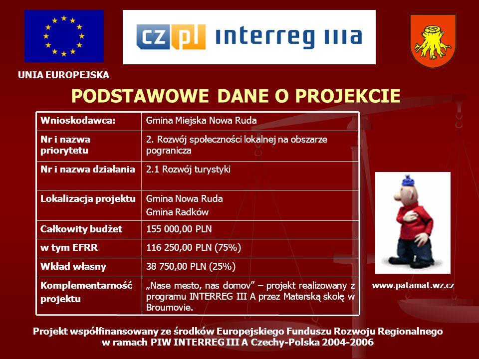 UNIA EUROPEJSKA Projekt współfinansowany ze środków Europejskiego Funduszu Rozwoju Regionalnego w ramach PIW INTERREG III A Czechy-Polska 2004-2006 ETAP 6 – I FESTYN U SĄSIADA Przygotowanie, organizacja i realizacja festynu, mającego za zadanie promocję twórców rzemiosła z terenu miast Sąsiadów, promocję aktywnego wypoczynku i wspólnego produktu turystycznego.