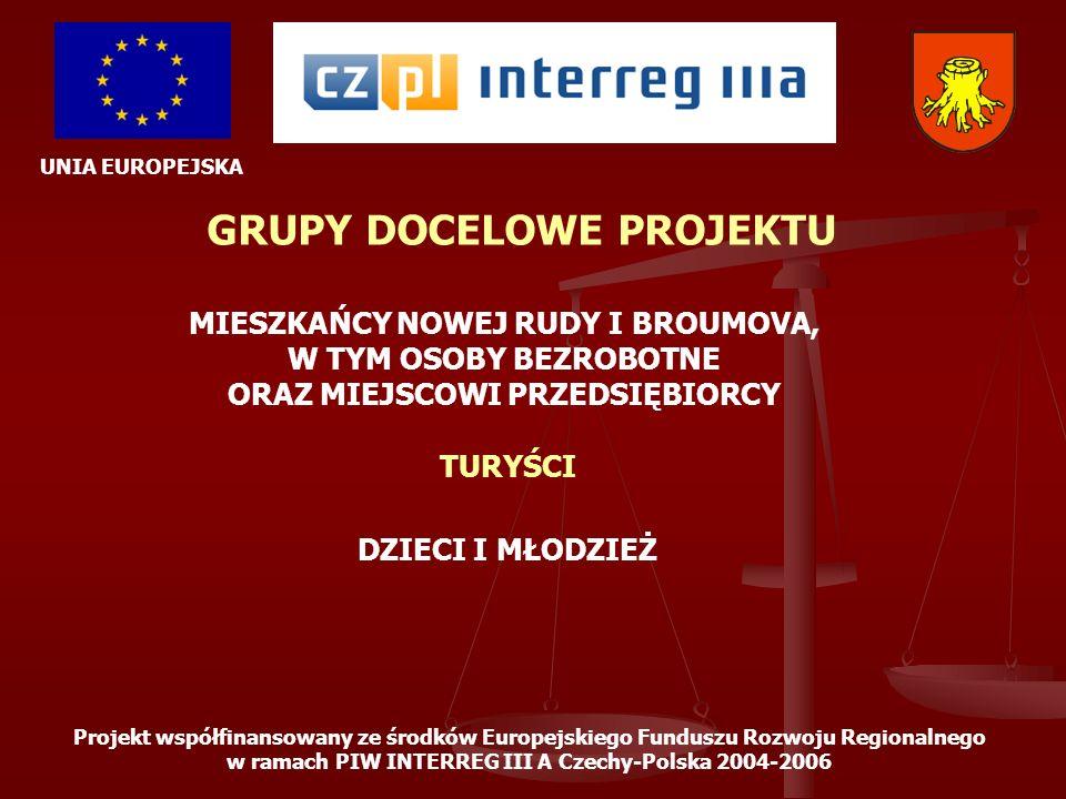 UNIA EUROPEJSKA Projekt współfinansowany ze środków Europejskiego Funduszu Rozwoju Regionalnego w ramach PIW INTERREG III A Czechy-Polska 2004-2006 WSKAŹNIKI LICZBA UCZESTNIKÓW IMPREZ PROMOCYJNYCH – 25 000 OSÓB LICZBA TURYSTÓW KORZYSTAJĄCYCH Z NOWYCH PRODUKTÓW – 45 000 OSÓB REZULTATY LICZBA STWORZONYCH PRODUKTÓW/USŁUG TURYSTYCZNYCH – 2 SZT.