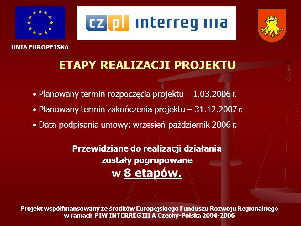 UNIA EUROPEJSKA Projekt współfinansowany ze środków Europejskiego Funduszu Rozwoju Regionalnego w ramach PIW INTERREG III A Czechy-Polska 2004-2006 ET