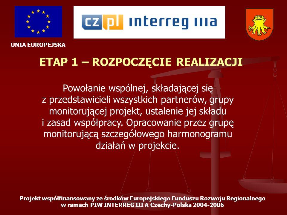 UNIA EUROPEJSKA Projekt współfinansowany ze środków Europejskiego Funduszu Rozwoju Regionalnego w ramach PIW INTERREG III A Czechy-Polska 2004-2006 ETAP 2 – NOWORUDZKI PUNKT KONTAKTOWY Utworzenie Noworudzkiego Punktu Kontaktowego pełniącego rolę ośrodka koordynacji działań i promocji projektu.