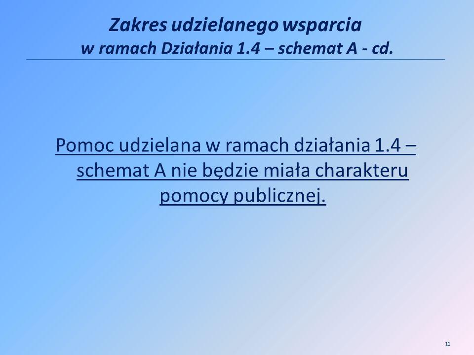 Zakres udzielanego wsparcia w ramach Działania 1.4 – schemat A - cd. Pomoc udzielana w ramach działania 1.4 – schemat A nie będzie miała charakteru po