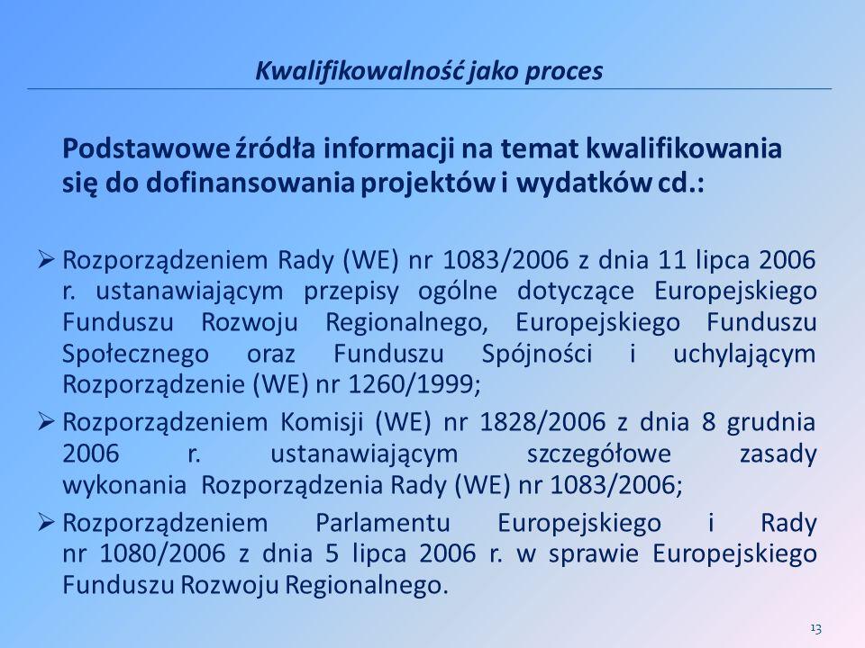 Kwalifikowalność jako proces Podstawowe źródła informacji na temat kwalifikowania się do dofinansowania projektów i wydatków cd.: Rozporządzeniem Rady