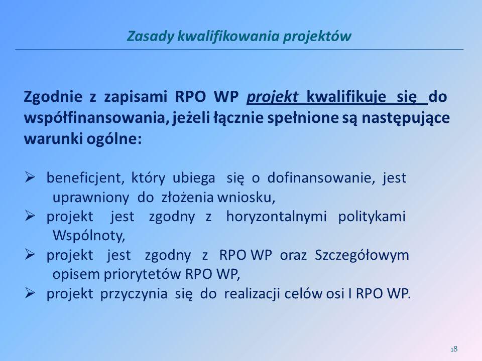 Zasady kwalifikowania projektów Zgodnie z zapisami RPO WP projekt kwalifikuje się do współfinansowania, jeżeli łącznie spełnione są następujące warunk