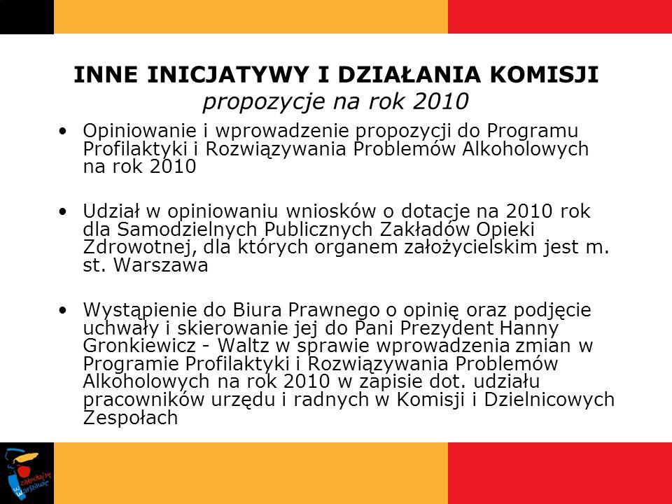 INNE INICJATYWY I DZIAŁANIA KOMISJI propozycje na rok 2010 Opiniowanie i wprowadzenie propozycji do Programu Profilaktyki i Rozwiązywania Problemów Alkoholowych na rok 2010 Udział w opiniowaniu wniosków o dotacje na 2010 rok dla Samodzielnych Publicznych Zakładów Opieki Zdrowotnej, dla których organem założycielskim jest m.