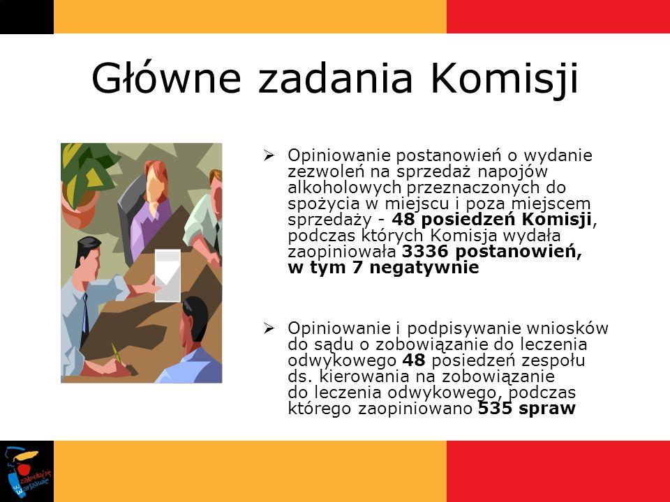 Prowadzenie strony internetowej komisji www.krpa.um.warszawa.pl Administracja: Andrzej Dębski