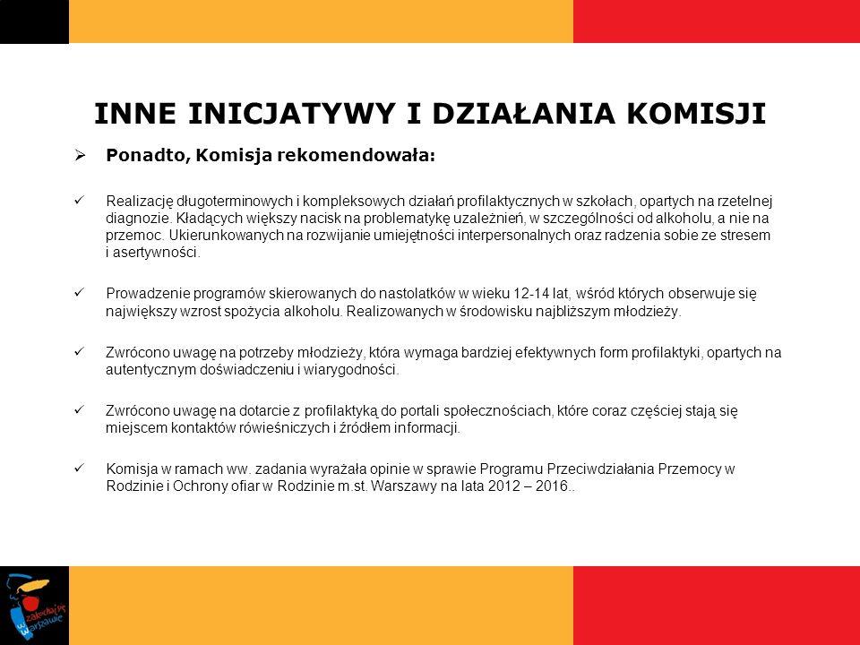 INNE INICJATYWY I DZIAŁANIA KOMISJI W roku 2012 zostały przyjęte przez Komisję Rozwiązywania Problemów Alkoholowych uchwały tj.: Uchwała Nr II/2012 Komisji Rozwiązywania Problemów Alkoholowych m.st.