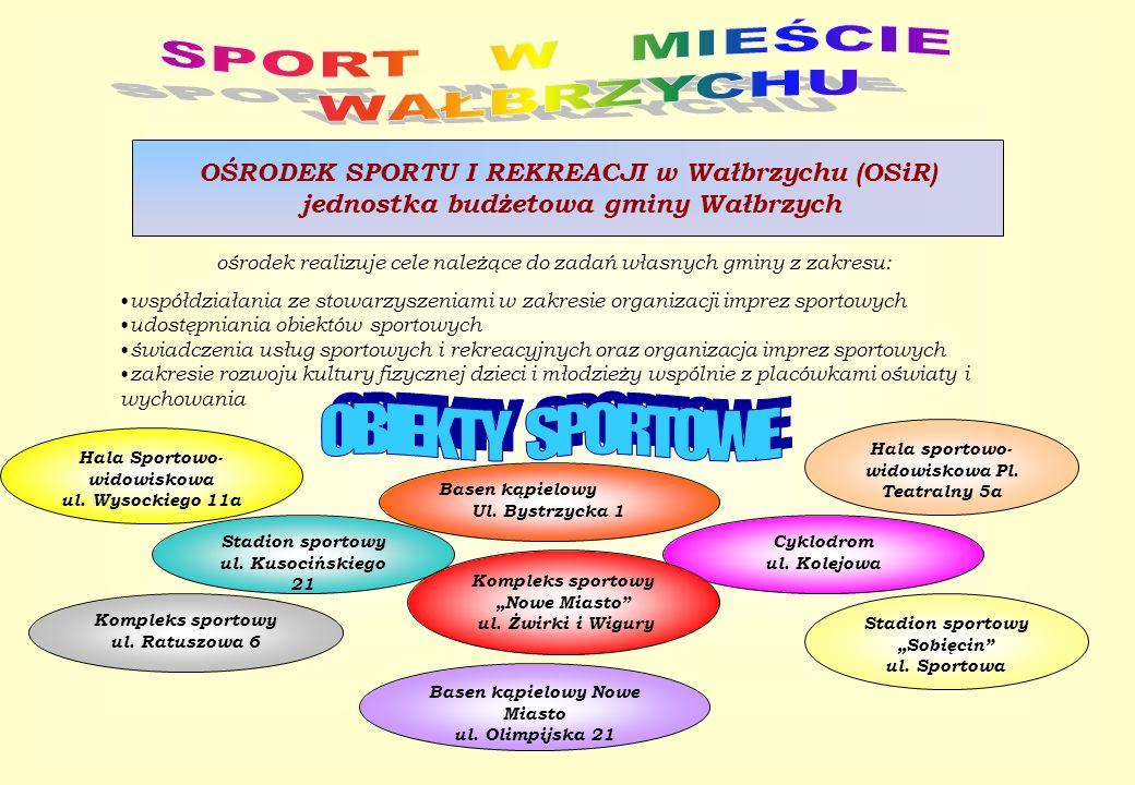 OŚRODEK SPORTU I REKREACJI w Wałbrzychu (OSiR) jednostka budżetowa gminy Wałbrzych ośrodek realizuje cele należące do zadań własnych gminy z zakresu: