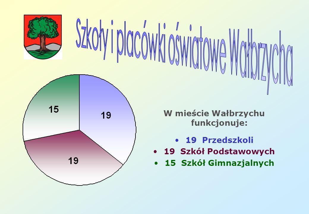 W mieście Wałbrzychu funkcjonuje: 19 Przedszkoli 19 Szkół Podstawowych 15 Szkół Gimnazjalnych
