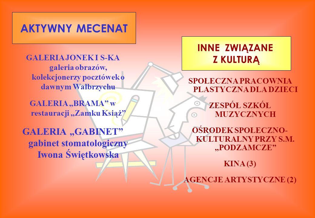 POMOC SPOŁECZNA W MIEŚCIE Miejski Ośrodek Pomocy Rodzinie w Wałbrzychu (MOPR) jednostka budżetowa gminy Wałbrzych ZADANIA WŁASNE GMINY (finansowane z budżetu gminy) ZADANIA ZLECONE GMINIE (finansowane z budżetu centralnego) DODATKOWE ZADANIA udzielanie schronienia, posiłku, niezbędnego ubrania osobom tego pozbawionym, w tym osobom bezdomnym, organizowanie i prowadzenie gminnych ognisk wychowawczych,klubów środowiskowych dla dzieci, świadczenie usług opiekuńczych, w tym specjalistycznych w miejscu zamieszkania, sprawienie pogrzebu, w tym osobom bezdomnym, przyznawanie zasiłków celowych, pomocy rzeczowej, praca socjalna i inne przyznawanie i wypłacanie rent socjalnych, zasiłków stałych, wyrównawczych, okresowych, macierzyńskich, zasiłków na pokrycie szkód powstałych w wyniku klęsk żywiołowych zadania wynikające z rządowych programów pomocy społecznej i inne zadania związane z profilaktyką i rozwiązywaniem problemów alkoholowych i przeciwdziałaniem narkomanii całość zadań związanych z przyznawaniem i wypłacaniem dodatków mieszkaniowych.