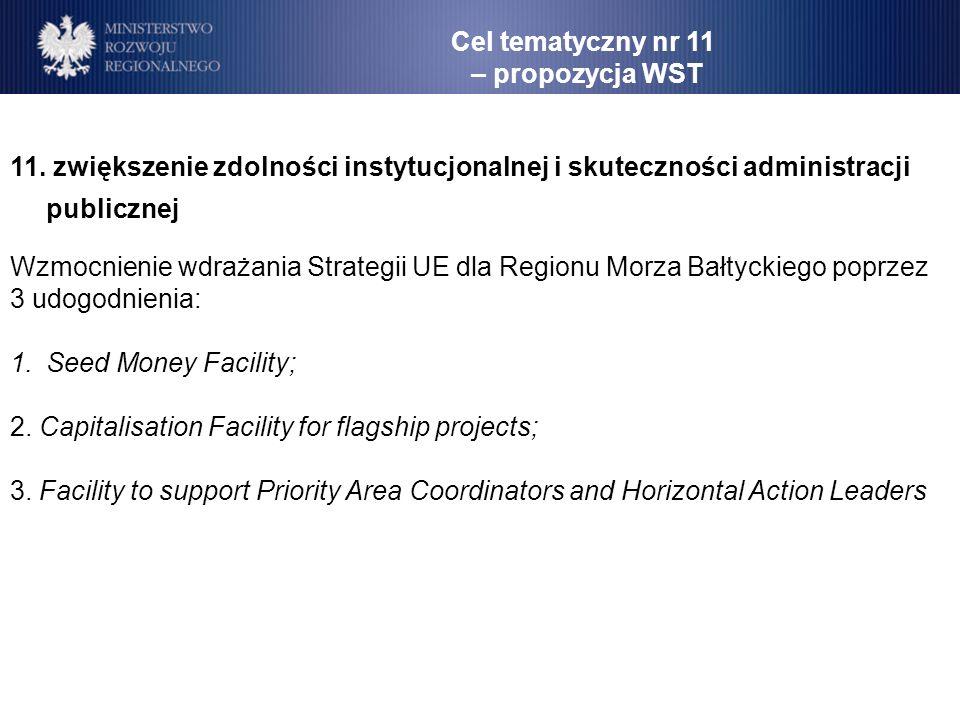 11. zwiększenie zdolności instytucjonalnej i skuteczności administracji publicznej Wzmocnienie wdrażania Strategii UE dla Regionu Morza Bałtyckiego po