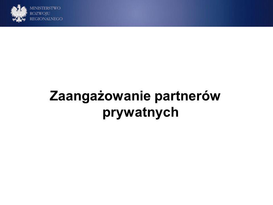 Zaangażowanie partnerów prywatnych