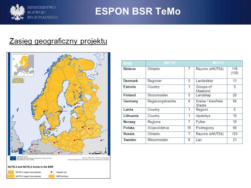 ESPON BSR TeMo Zasięg geograficzny projektu Kraj NUTS2NUTS3 BelarusOblasts7Rayons (sNUTS4)118 (130) DenmarkRegioner5Landsdeler11 EstoniaCountry1Groups