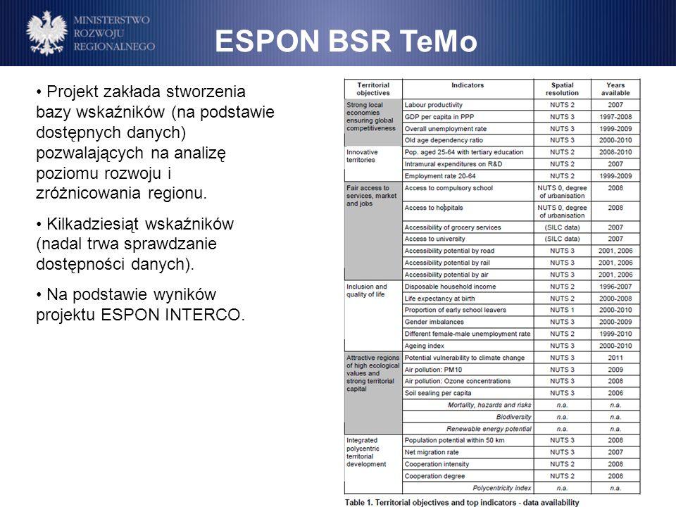 ESPON BSR TeMo Projekt zakłada stworzenia bazy wskaźników (na podstawie dostępnych danych) pozwalających na analizę poziomu rozwoju i zróżnicowania re