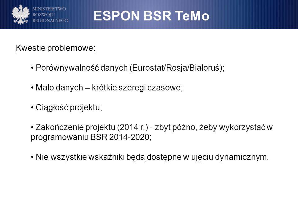 Kwestie problemowe: Porównywalność danych (Eurostat/Rosja/Białoruś); Mało danych – krótkie szeregi czasowe; Ciągłość projektu; Zakończenie projektu (2
