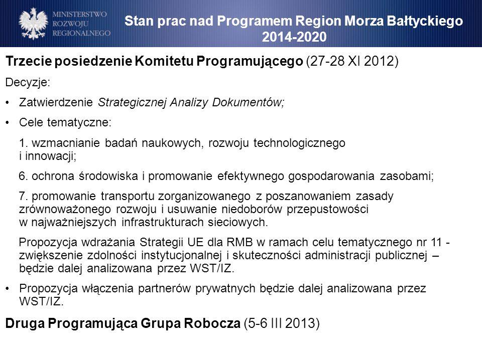 Trzecie posiedzenie Komitetu Programującego (27-28 XI 2012) Decyzje: Zatwierdzenie Strategicznej Analizy Dokumentów; Cele tematyczne: 1. wzmacnianie b