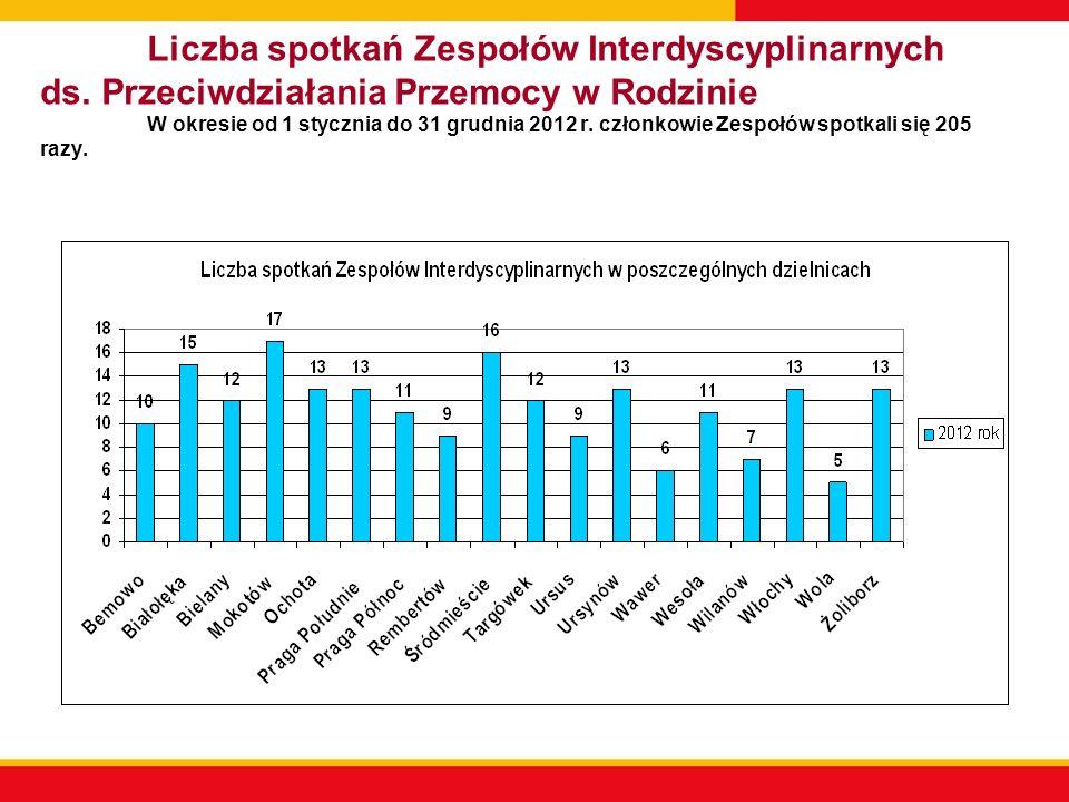 Liczba spotkań Zespołów Interdyscyplinarnych ds. Przeciwdziałania Przemocy w Rodzinie W okresie od 1 stycznia do 31 grudnia 2012 r. członkowie Zespołó