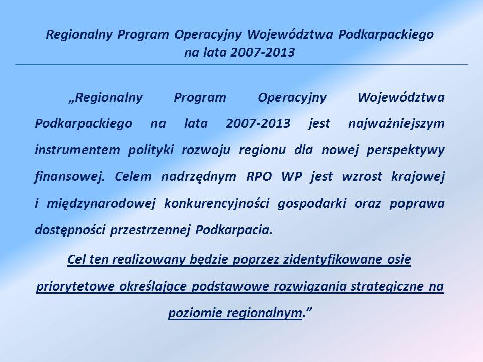 Pomoc może być udzielona beneficjentowi pomocy na realizację nowych inwestycji w województwie objętym danym regionalnym programem operacyjnym.
