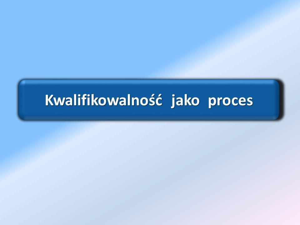 Kwalifikowalność jako proces