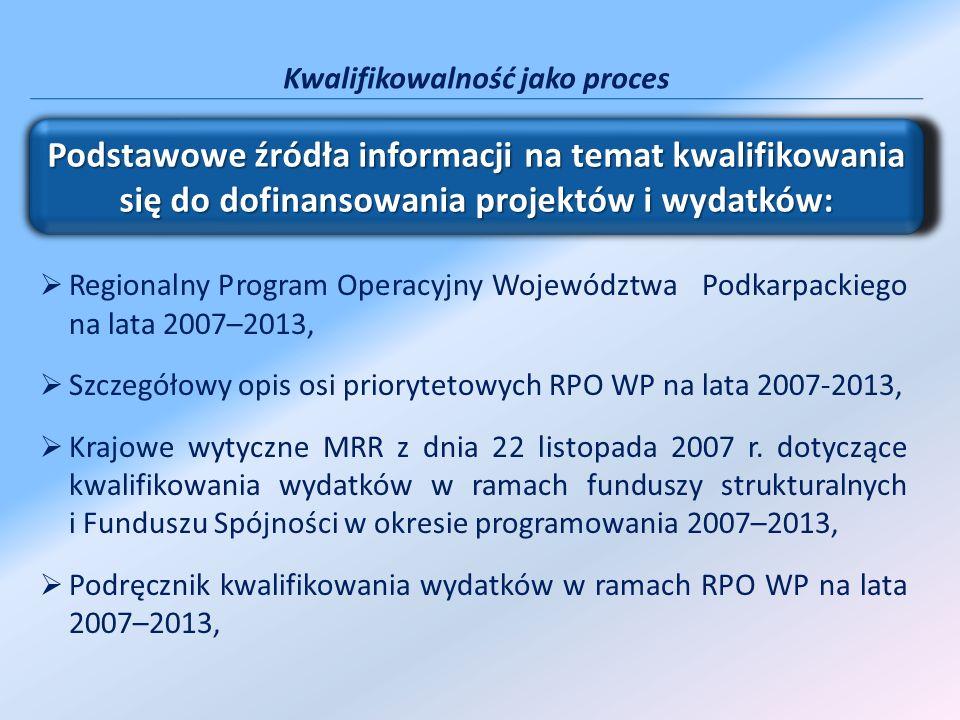 Kwalifikowalność jako proces Regionalny Program Operacyjny Województwa Podkarpackiego na lata 2007–2013, Szczegółowy opis osi priorytetowych RPO WP na