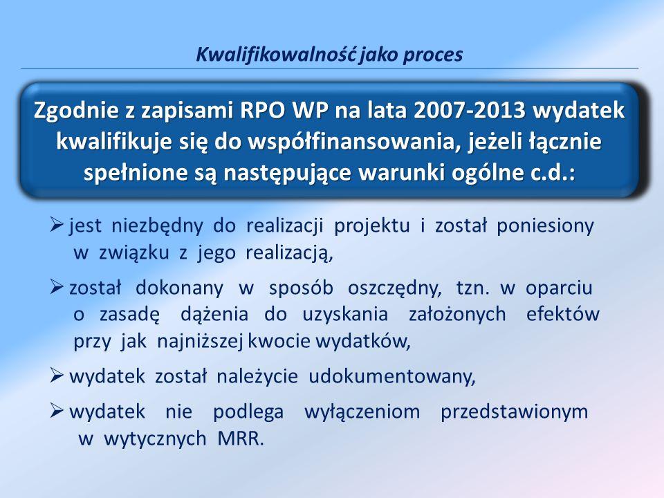 Kwalifikowalność jako proces jest niezbędny do realizacji projektu i został poniesiony w związku z jego realizacją, został dokonany w sposób oszczędny