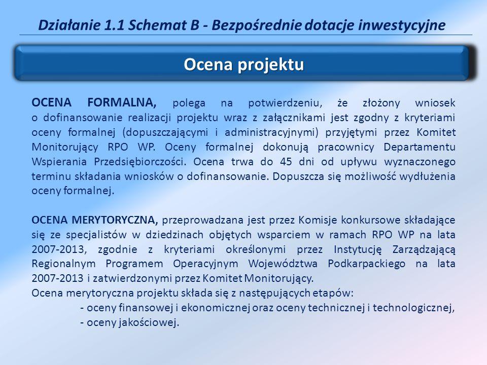 Działanie 1.1 Schemat B - Bezpośrednie dotacje inwestycyjne Ocena projektu OCENA FORMALNA, polega na potwierdzeniu, że złożony wniosek o dofinansowani