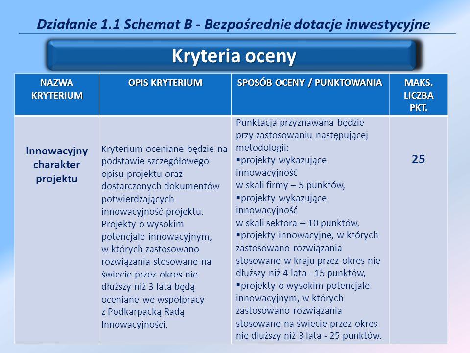 Działanie 1.1 Schemat B - Bezpośrednie dotacje inwestycyjne Kryteria oceny NAZWA KRYTERIUM OPIS KRYTERIUM SPOSÓB OCENY / PUNKTOWANIA MAKS. LICZBA PKT.