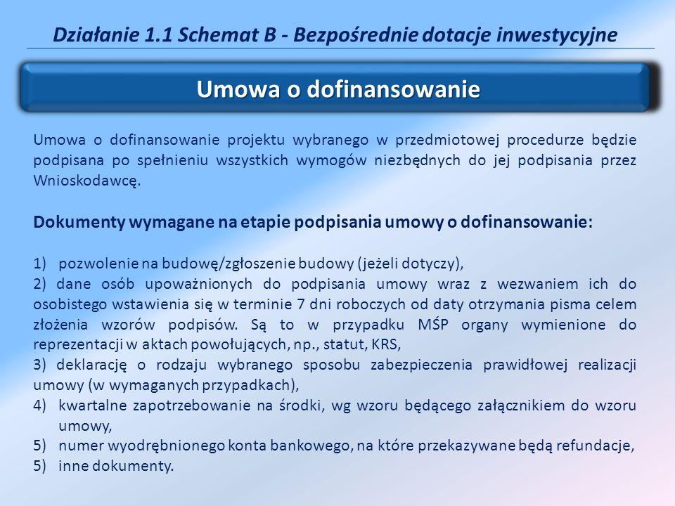 Działanie 1.1 Schemat B - Bezpośrednie dotacje inwestycyjne Umowa o dofinansowanie Umowa o dofinansowanie projektu wybranego w przedmiotowej procedurz