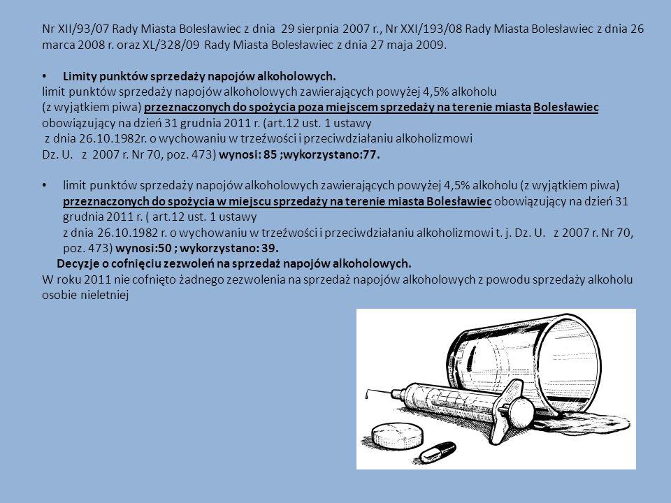 Nr XII/93/07 Rady Miasta Bolesławiec z dnia 29 sierpnia 2007 r., Nr XXI/193/08 Rady Miasta Bolesławiec z dnia 26 marca 2008 r. oraz XL/328/09 Rady Mia