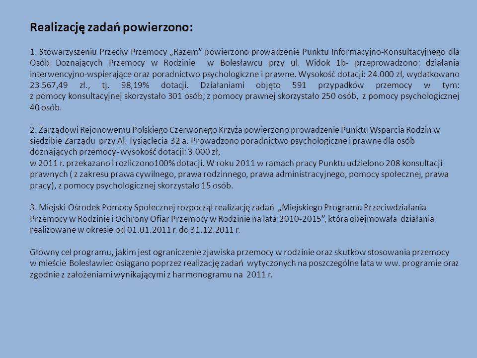 W roku 2011 rozszerzono ofertę pomocy i wsparcia dla osób uwikłanych w przemoc poprzez: 1)powołanie Lokalnej Koalicji Rozwiązywania Problemów Przemocy w Rodzinie - podpisano 24 porozumienia w sprawie partnerstwa, 2)utworzenie Zespołu Interdyscyplinarnego (tworzenie grup roboczych - działanie grup roboczych- doposażenie biura ZI - obsługa organizacyjno-techniczna realizacji programu), 3) przeprowadzenie 24 spotkań grup roboczych w sprawie udzielenia pomocy 17 rodzinom, 4)szkolenie skierowane do 41 osób mające na celu podniesienie świadomości społecznej na temat zjawiska przemocy.