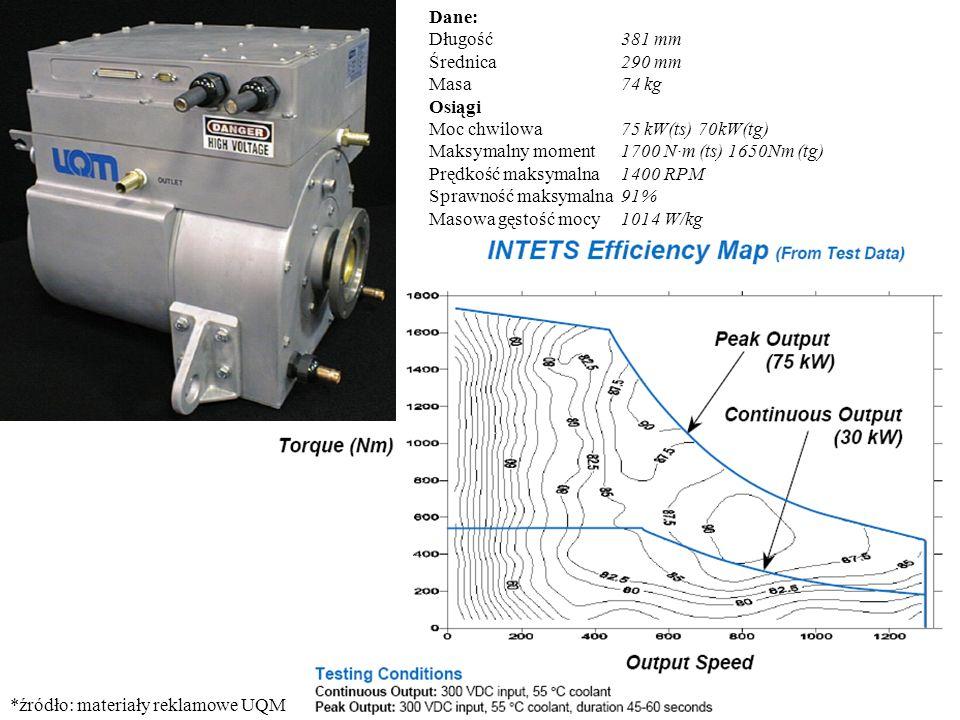 Dane: Długość 381 mm Średnica 290 mm Masa 74 kg Osiągi Moc chwilowa 75 kW(ts) 70kW(tg) Maksymalny moment 1700 N·m (ts) 1650Nm (tg) Prędkość maksymalna