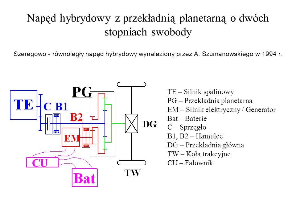 Napęd hybrydowy z przekładnią planetarną o dwóch stopniach swobody TE – Silnik spalinowy PG – Przekładnia planetarna EM – Silnik elektryczny / Generat