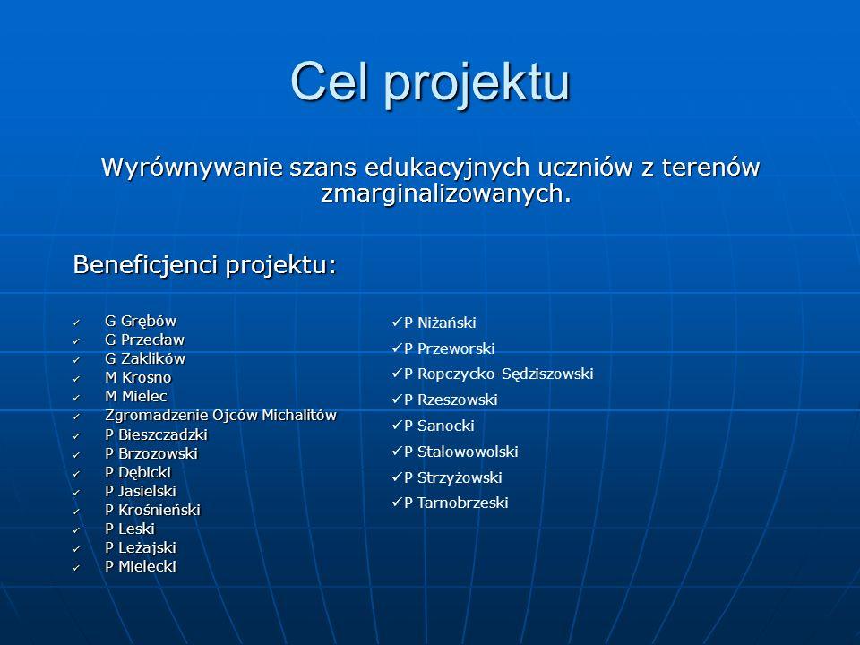 Cel projektu Wyrównywanie szans edukacyjnych uczniów z terenów zmarginalizowanych. Beneficjenci projektu: G Grębów G Grębów G Przecław G Przecław G Za