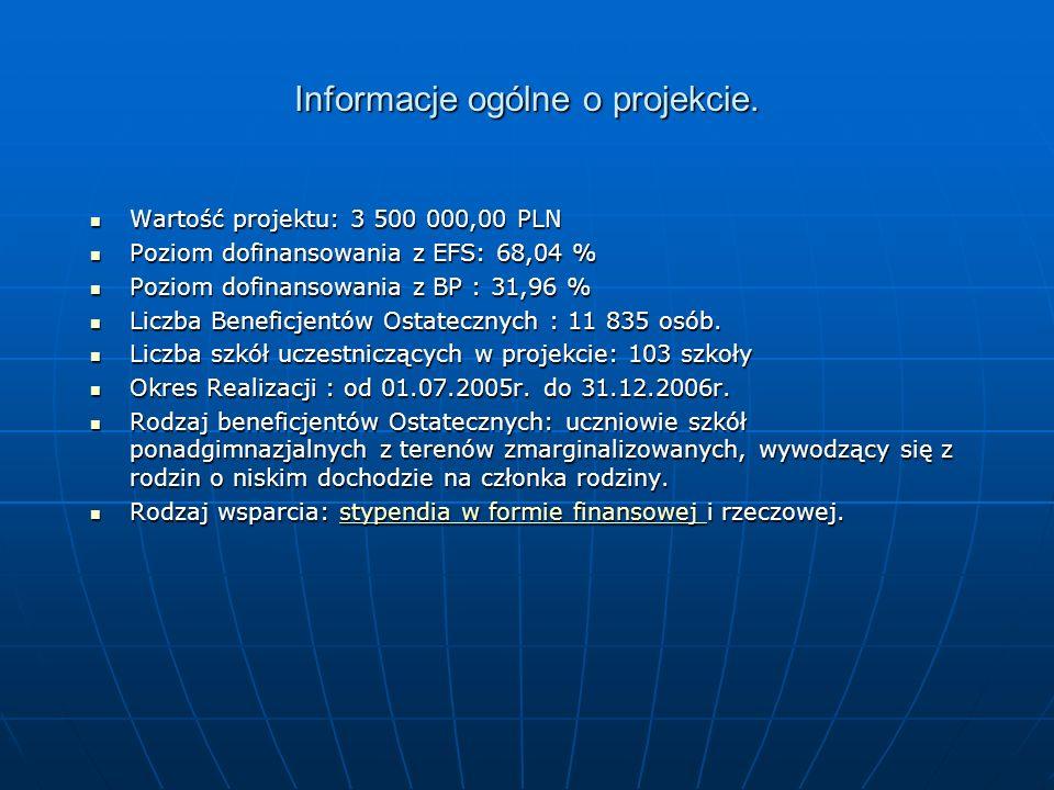 Informacje ogólne o projekcie. Wartość projektu: 3 500 000,00 PLN Wartość projektu: 3 500 000,00 PLN Poziom dofinansowania z EFS: 68,04 % Poziom dofin