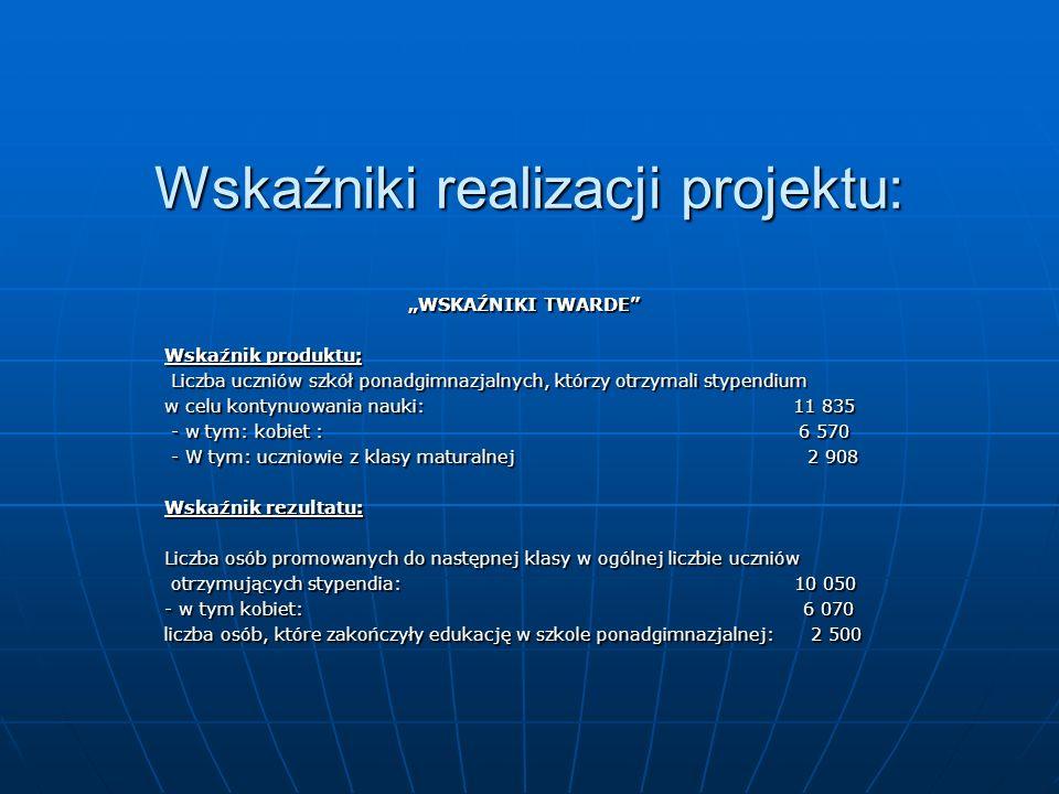 Wskaźniki realizacji projektu: WSKAŹNIKI TWARDE Wskaźnik produktu; Liczba uczniów szkół ponadgimnazjalnych, którzy otrzymali stypendium Liczba uczniów
