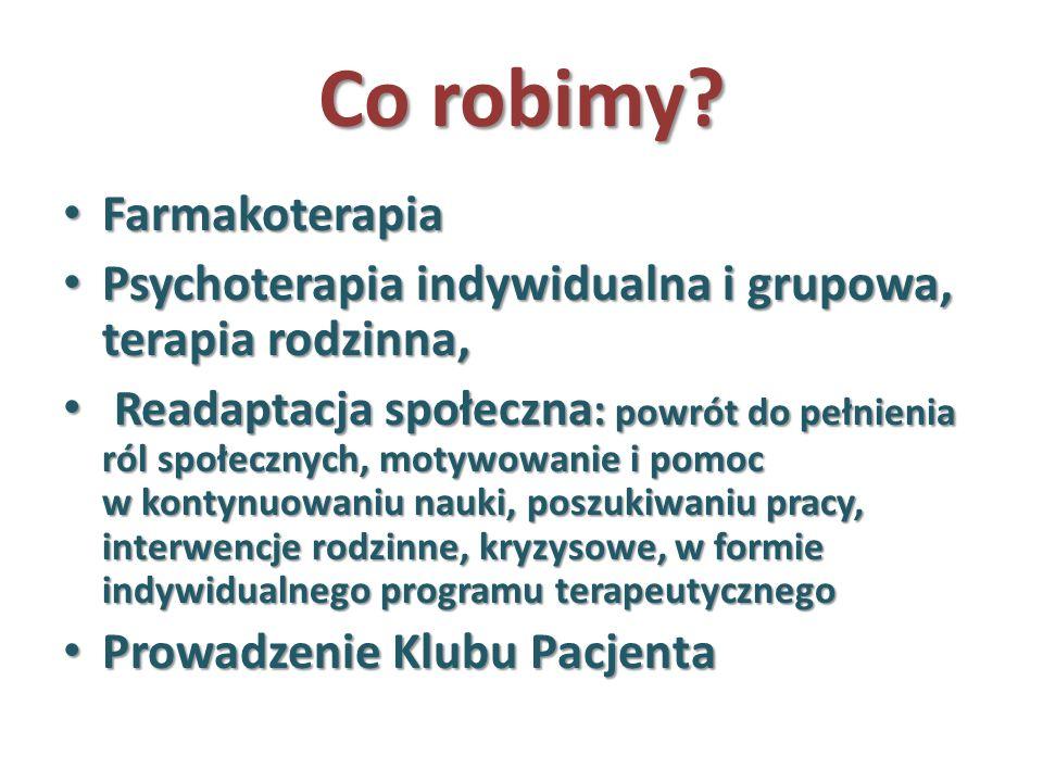 Co robimy? Farmakoterapia Farmakoterapia Psychoterapia indywidualna i grupowa, terapia rodzinna, Psychoterapia indywidualna i grupowa, terapia rodzinn