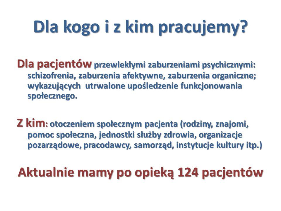 Dla kogo i z kim pracujemy? Dla pacjentów przewlekłymi zaburzeniami psychicznymi: schizofrenia, zaburzenia afektywne, zaburzenia organiczne; wykazując