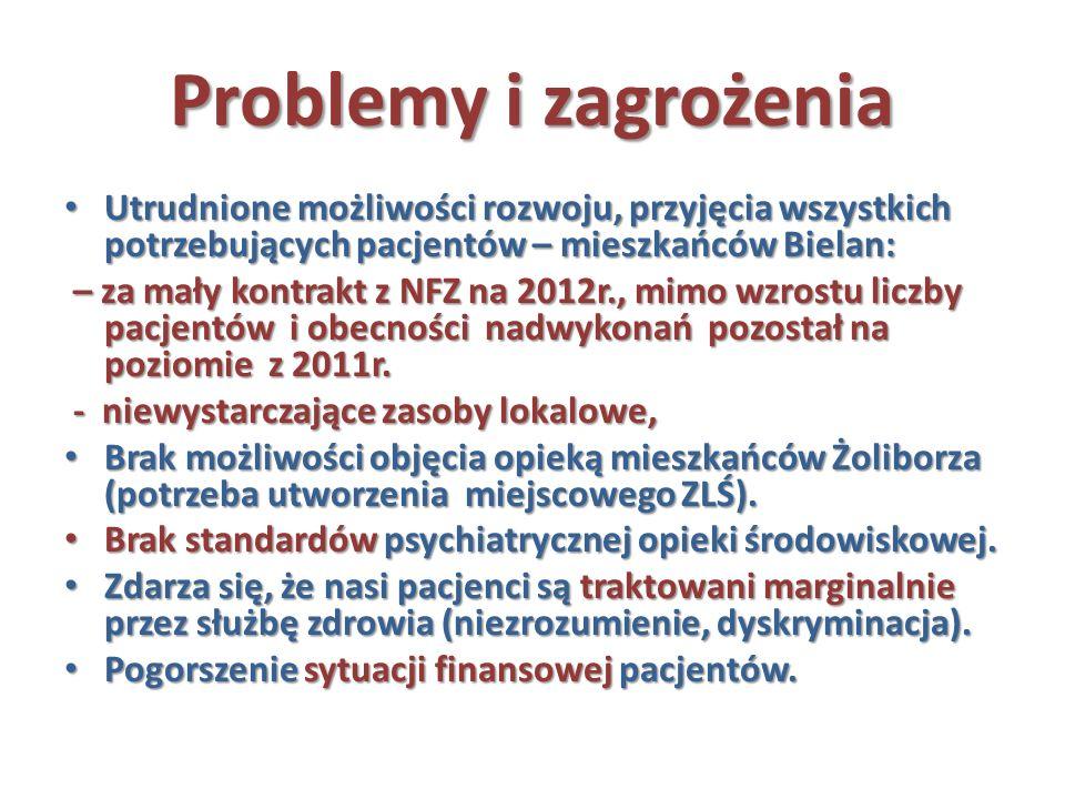 Problemy i zagrożenia Utrudnione możliwości rozwoju, przyjęcia wszystkich potrzebujących pacjentów – mieszkańców Bielan: Utrudnione możliwości rozwoju