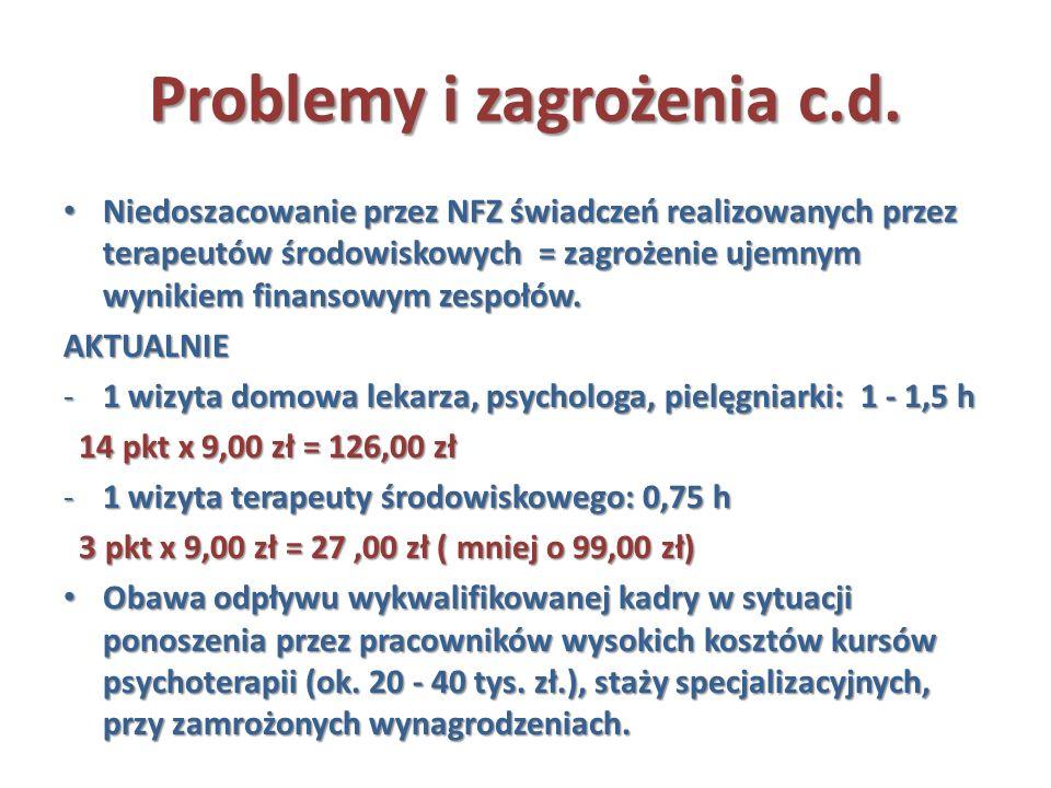 Problemy i zagrożenia c.d. Niedoszacowanie przez NFZ świadczeń realizowanych przez terapeutów środowiskowych = zagrożenie ujemnym wynikiem finansowym