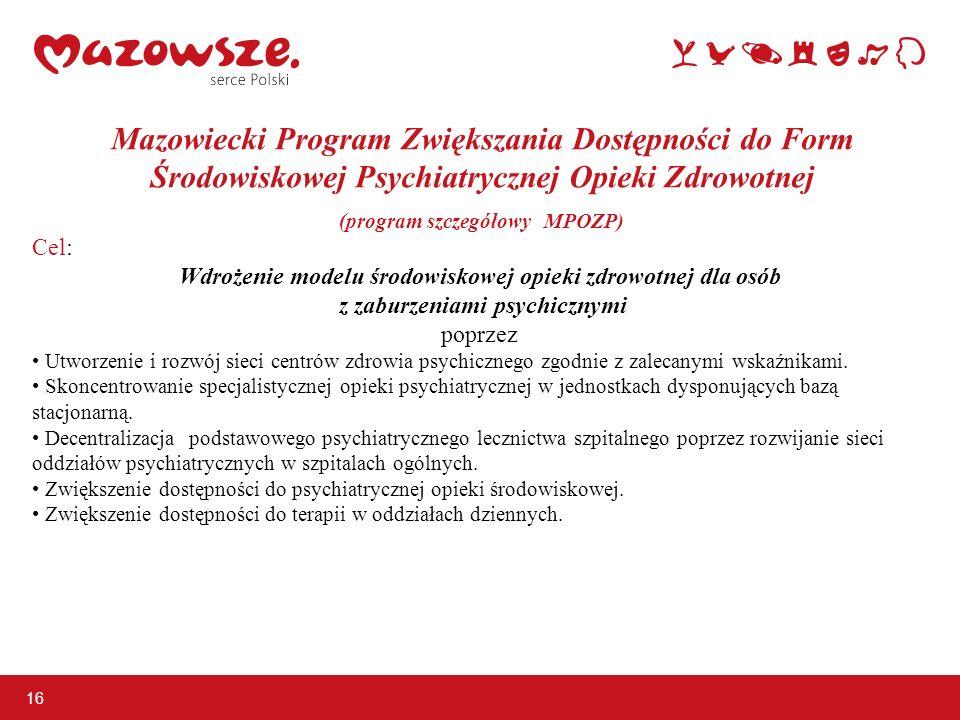 Mazowiecki Program Zwiększania Dostępności do Form Środowiskowej Psychiatrycznej Opieki Zdrowotnej (program szczegółowy MPOZP) Cel: Wdrożenie modelu ś