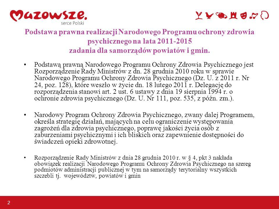 2 Podstawa prawna realizacji Narodowego Programu ochrony zdrowia psychicznego na lata 2011-2015 zadania dla samorządów powiatów i gmin. Podstawą prawn