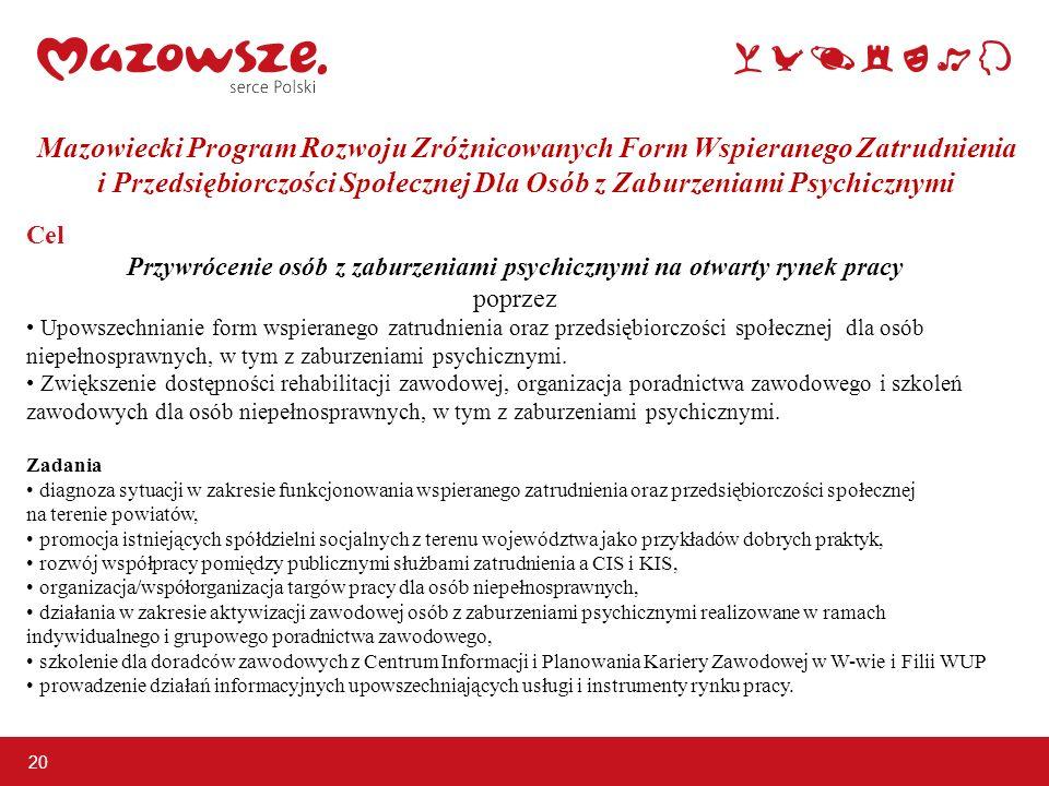 Mazowiecki Program Rozwoju Zróżnicowanych Form Wspieranego Zatrudnienia i Przedsiębiorczości Społecznej Dla Osób z Zaburzeniami Psychicznymi Cel Przyw